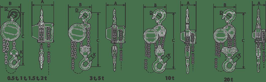 desen tehnic palan manual cu lanț