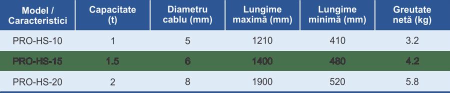 dimensiuni și caracteristici palan manual cu levier și cablu