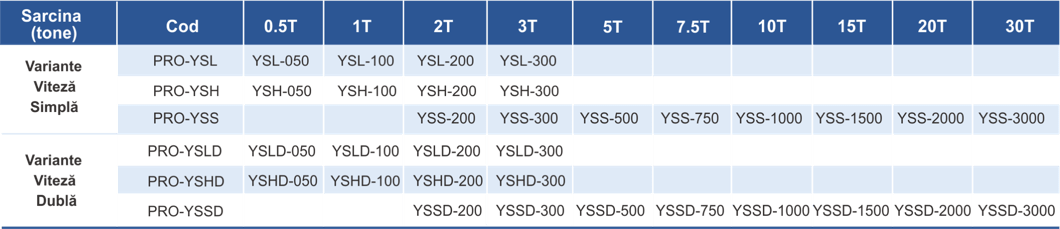 modele palan electric PRO-YSL