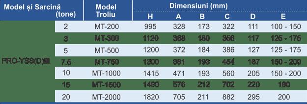 dimensiuni și caracteristici palan electric cu lanț și troliu electric YSSM
