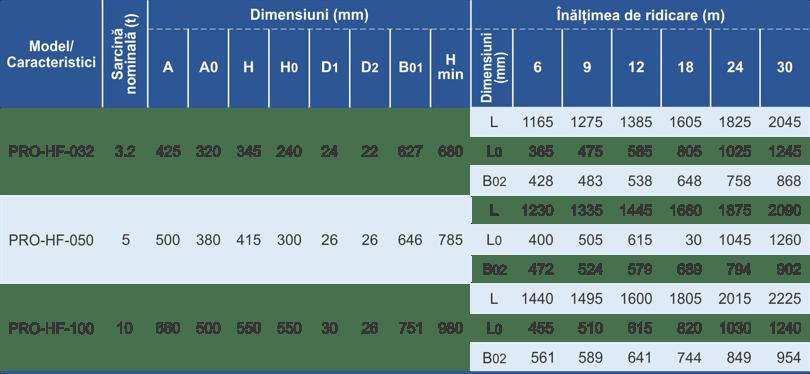 dimensiuni și caracteristici palan electric trifazic cu cablu