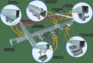 sistem culisare cablu