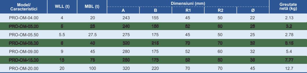 dimensiuni și caracteristici ochet macara