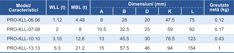dimensiuni și caracteristici cuplă omega lanț cu corp lung