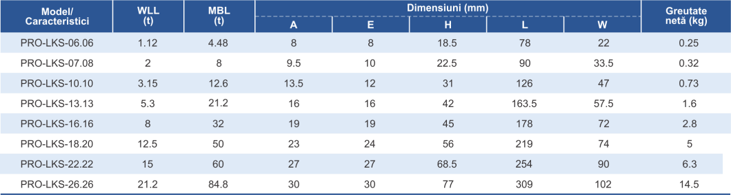 dimensiuni și caracteristici carlig de scurtare