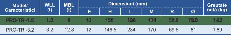 dimensiuni și caracteristici ochet cu element scurtare lanț