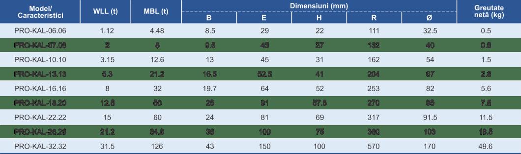 dimensiuni și caracteristici cârlig cu autoblocare