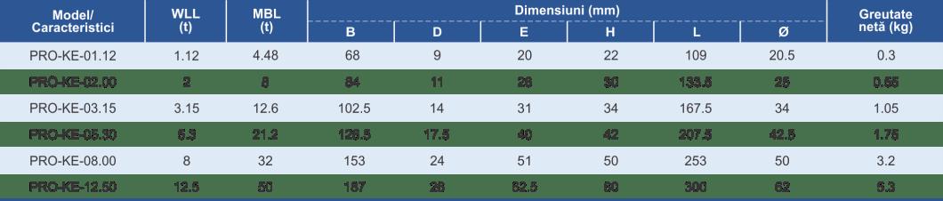 dimensiuni și caracteristici carlig cu ochi european