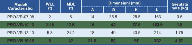 dimensiuni și caracteristici element rotativ vârtej