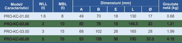 dimensiuni și caracteristici carlig culisant pentru cablu