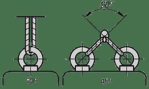 exemplu unghiuri și sarcini lucru piuliță