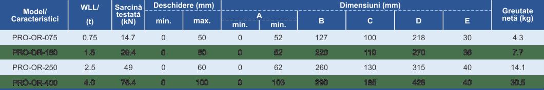 dimensiuni și caracteristici clești orizontali ridicare tablă