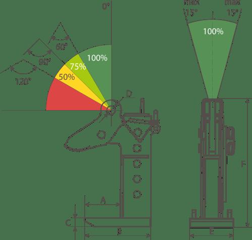desen tehnic clește reglabil tablă cu ridicare orizontală