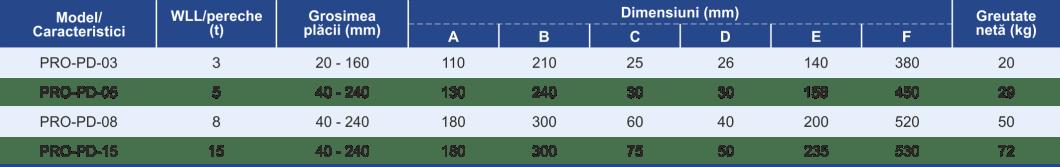 dimensiuni și caracteristici clește reglabil tablă orizontal