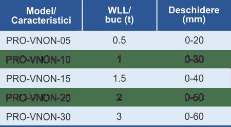 dimensiuni și caracteristici clești non-marking