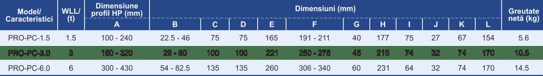 dimensiuni și caracteristici clești cu șurub  profil naval