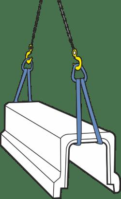 exemplu folosire sistem cârlige reglabile