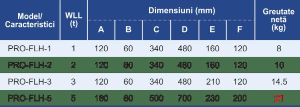 dimensiuni și caracteristici cârlige gheare stivuitor