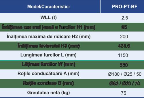 dimensiuni și caracteristici transpalet manual