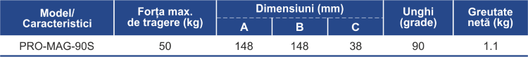 dimensiuni și caracteristici magnet sudura