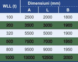 dimensiuni și caracteristici grindă ridicare modulară